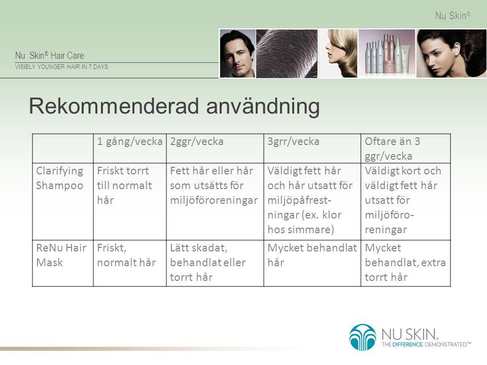 Nu Skin ® Hair Care VISIBLY YOUNGER HAIR IN 7 DAYS Nu Skin ® Rekommenderad användning 1 gång/vecka2ggr/vecka3grr/veckaOftare än 3 ggr/vecka Clarifying