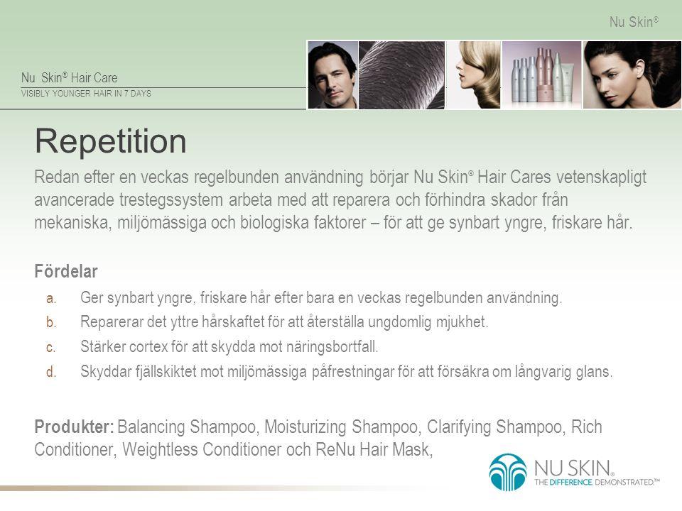 Nu Skin ® Hair Care VISIBLY YOUNGER HAIR IN 7 DAYS Nu Skin ® Repetition Redan efter en veckas regelbunden användning börjar Nu Skin ® Hair Cares veten