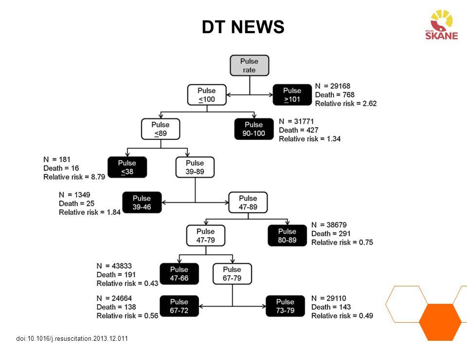 DT NEWS doi:10.1016/j.resuscitation.2013.12.011