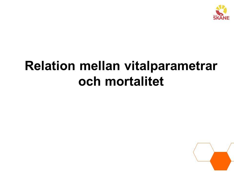 Relation mellan vitalparametrar och mortalitet