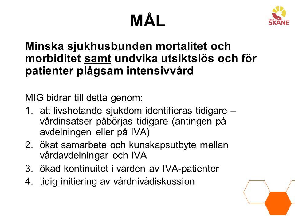 MÅL Minska sjukhusbunden mortalitet och morbiditet samt undvika utsiktslös och för patienter plågsam intensivvård MIG bidrar till detta genom: 1.att livshotande sjukdom identifieras tidigare – vårdinsatser påbörjas tidigare (antingen på avdelningen eller på IVA) 2.ökat samarbete och kunskapsutbyte mellan vårdavdelningar och IVA 3.ökad kontinuitet i vården av IVA-patienter 4.tidig initiering av vårdnivådiskussion