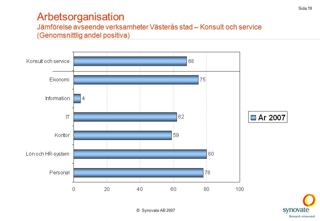 © Synovate AB 2007 Sida 19 Arbetsorganisation Jämförelse avseende verksamheter Västerås stad – Konsult och service (Genomsnittlig andel positiva)