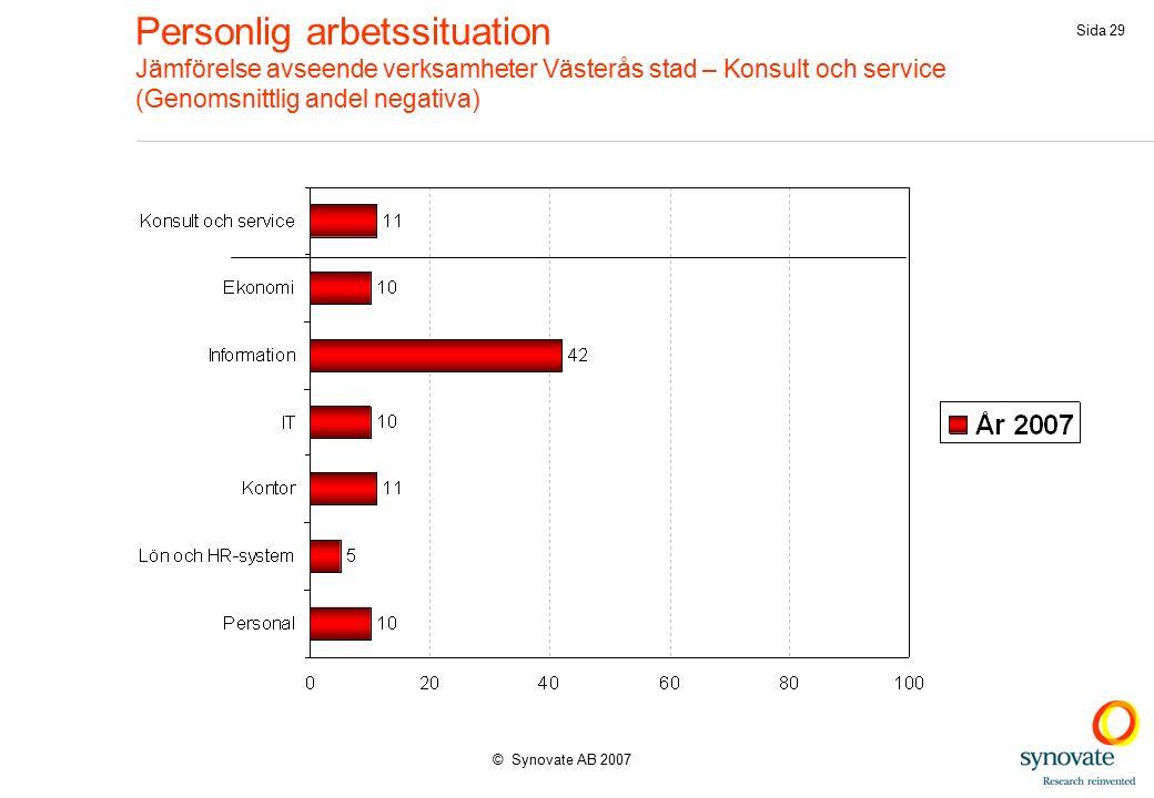 © Synovate AB 2007 Sida 29 Personlig arbetssituation Jämförelse avseende verksamheter Västerås stad – Konsult och service (Genomsnittlig andel negativa)