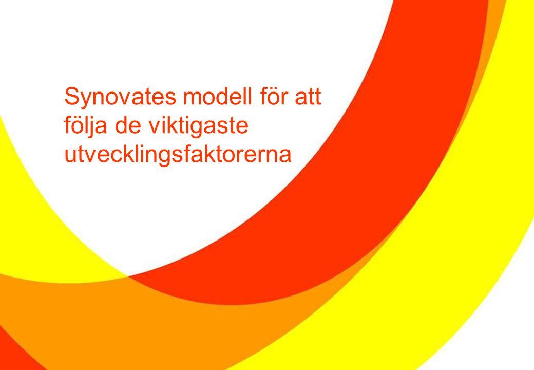 Synovates modell för att följa de viktigaste utvecklingsfaktorerna