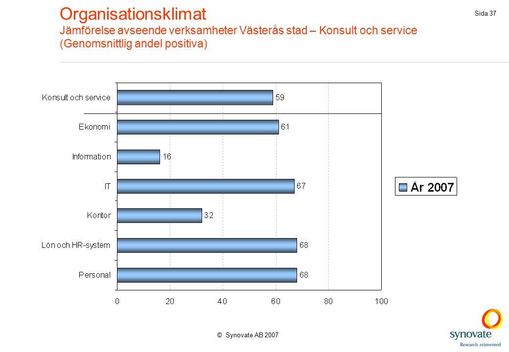 © Synovate AB 2007 Sida 37 Organisationsklimat Jämförelse avseende verksamheter Västerås stad – Konsult och service (Genomsnittlig andel positiva)