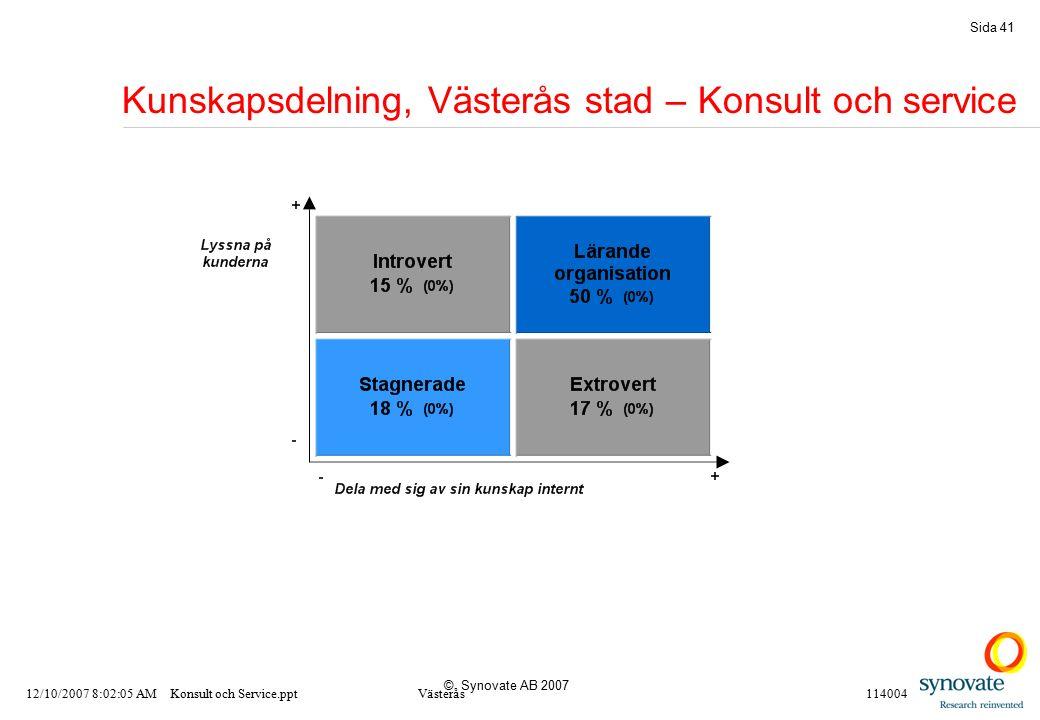 © Synovate AB 2007 Sida 41 Kunskapsdelning, Västerås stad – Konsult och service 12/10/2007 8:02:05 AMKonsult och Service.pptVästerås114004