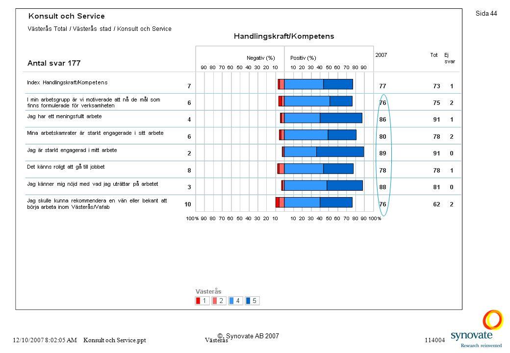 © Synovate AB 2007 Sida 44 12/10/2007 8:02:05 AMKonsult och Service.pptVästerås114004