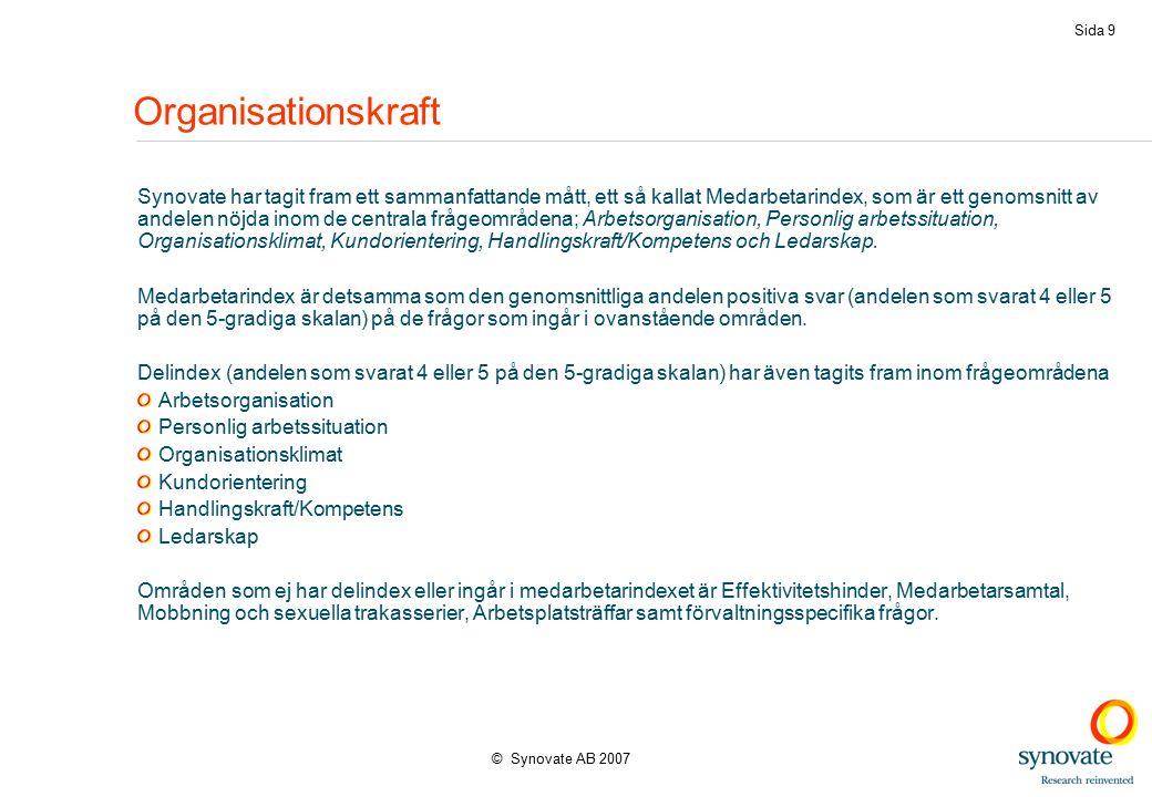 © Synovate AB 2007 Sida 9 Organisationskraft Synovate har tagit fram ett sammanfattande mått, ett så kallat Medarbetarindex, som är ett genomsnitt av