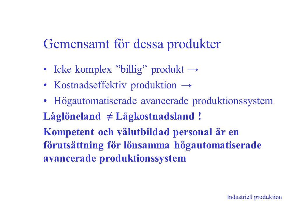 Industriell produktion Gemensamt för dessa produkter Icke komplex billig produkt → Kostnadseffektiv produktion → Högautomatiserade avancerade produktionssystem Låglöneland ≠ Lågkostnadsland .