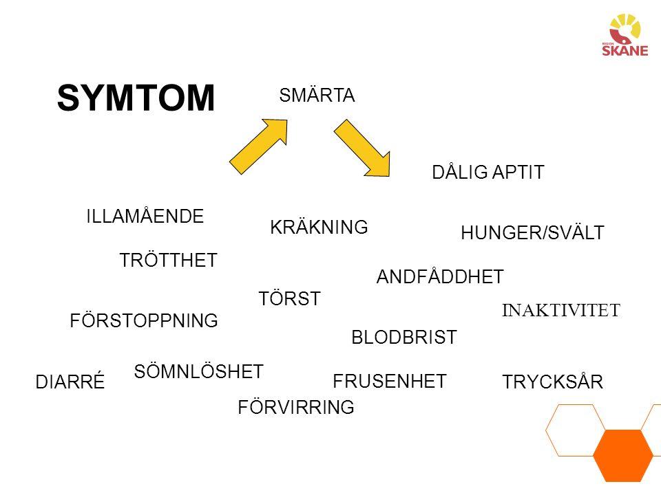 Eller Zoledronsyra exempelvis inj. Zometa som ges i.v Kan även användas vid Hypercalcemi