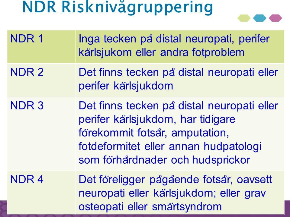 NDR Risknivågruppering NDR 1 Inga tecken pa ̊ distal neuropati, perifer ka ̈ rlsjukom eller andra fotproblem NDR 2 Det finns tecken pa ̊ distal neurop