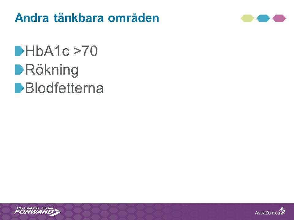 Andra tänkbara områden HbA1c >70 Rökning Blodfetterna