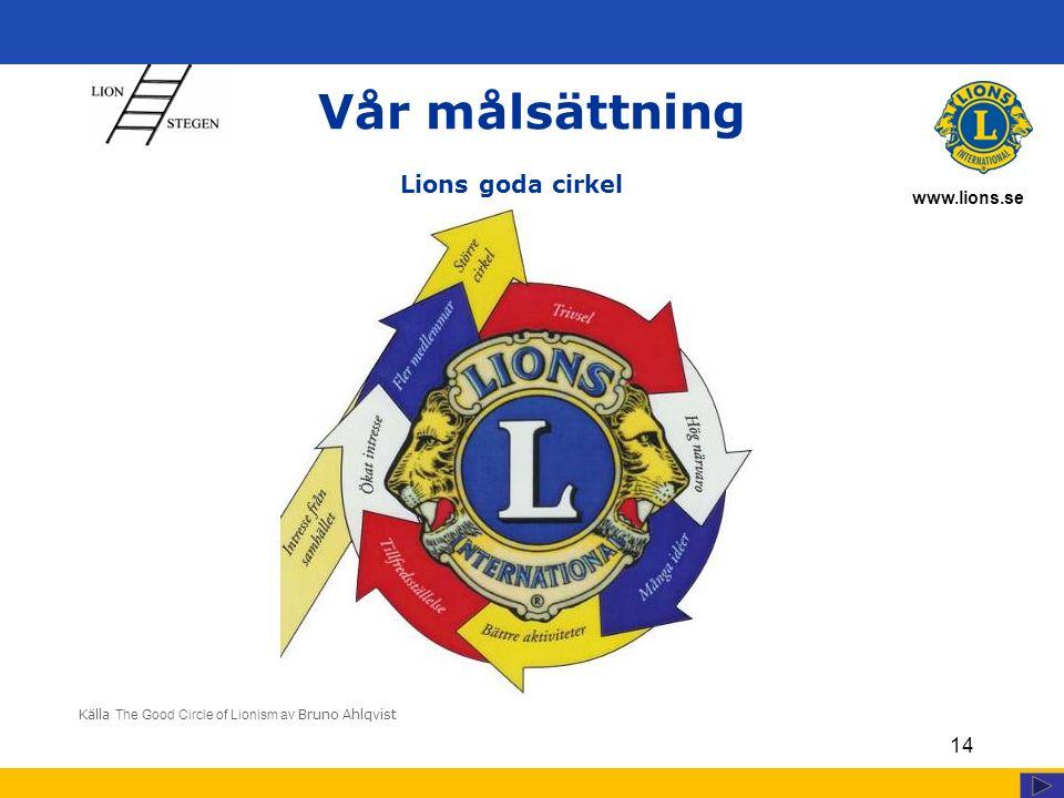 www.lions.se 14 Vår målsättning Källa The Good Circle of Lionism av Bruno Ahlqvist Lions goda cirkel