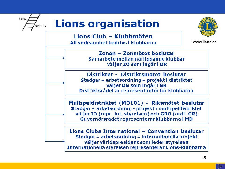 www.lions.se Lions organisation 5 Lions Club – Klubbmöten All verksamhet bedrivs i klubbarna Zonen – Zonmötet beslutar Samarbete mellan närliggande klubbar väljer ZO som ingår i DR Distriktet - Distriktsmötet beslutar Stadgar – arbetsordning – projekt i distriktet väljer DG som ingår i GR Distriktsrådet är representanter för klubbarna Multipeldistriktet (MD101) - Riksmötet beslutar Stadgar – arbetsordning - projekt i multipeldistriktet väljer ID (repr.