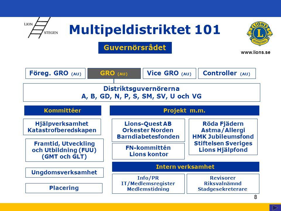 www.lions.se Multipeldistriktet 101 8 Föreg. GRO (AU) Controller (AU) GRO (AU) Vice GRO (AU) Distriktsguvernörerna A, B, GD, N, P, S, SM, SV, U och VG