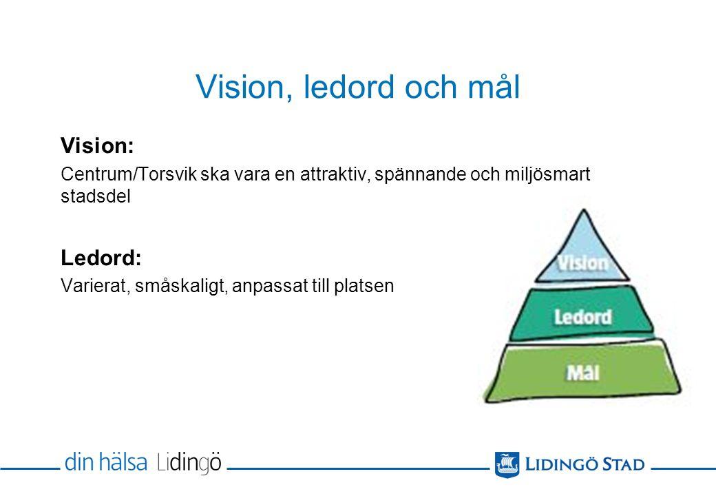 Vision, ledord och mål Vision: Centrum/Torsvik ska vara en attraktiv, spännande och miljösmart stadsdel Ledord: Varierat, småskaligt, anpassat till platsen