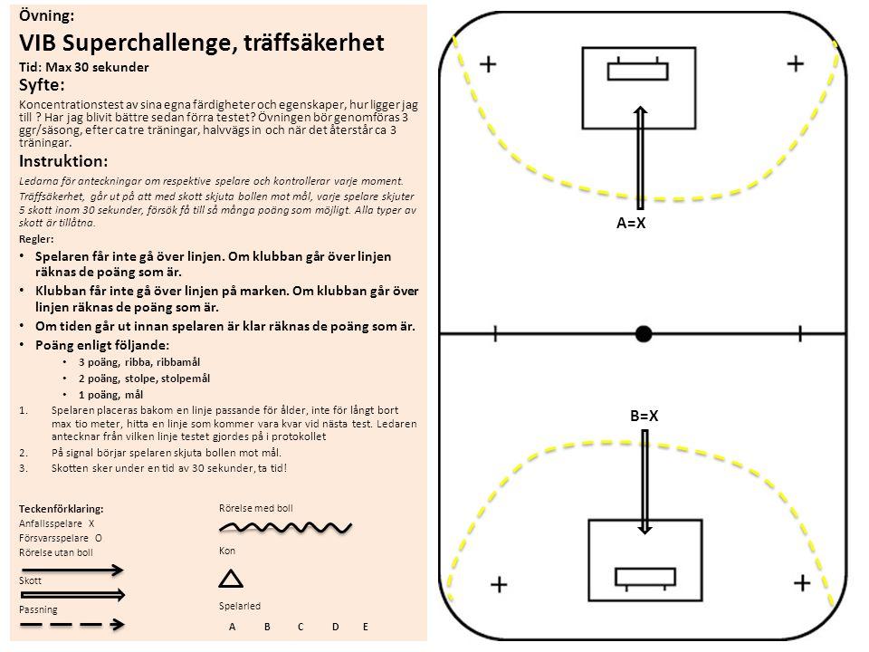 Övning: VIB Superchallenge, träffsäkerhet Tid: Max 30 sekunder Syfte: Koncentrationstest av sina egna färdigheter och egenskaper, hur ligger jag till .