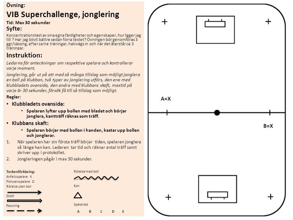 Övning: VIB Superchallenge, jonglering Tid: Max 30 sekunder Syfte: Koncentrationstest av sina egna färdigheter och egenskaper, hur ligger jag till ? H
