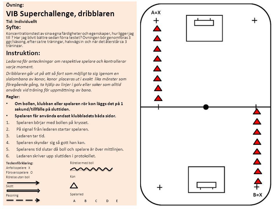 Övning: VIB Superchallenge, dribblaren Tid: Individuellt Syfte: Koncentrationstest av sina egna färdigheter och egenskaper, hur ligger jag till ? Har