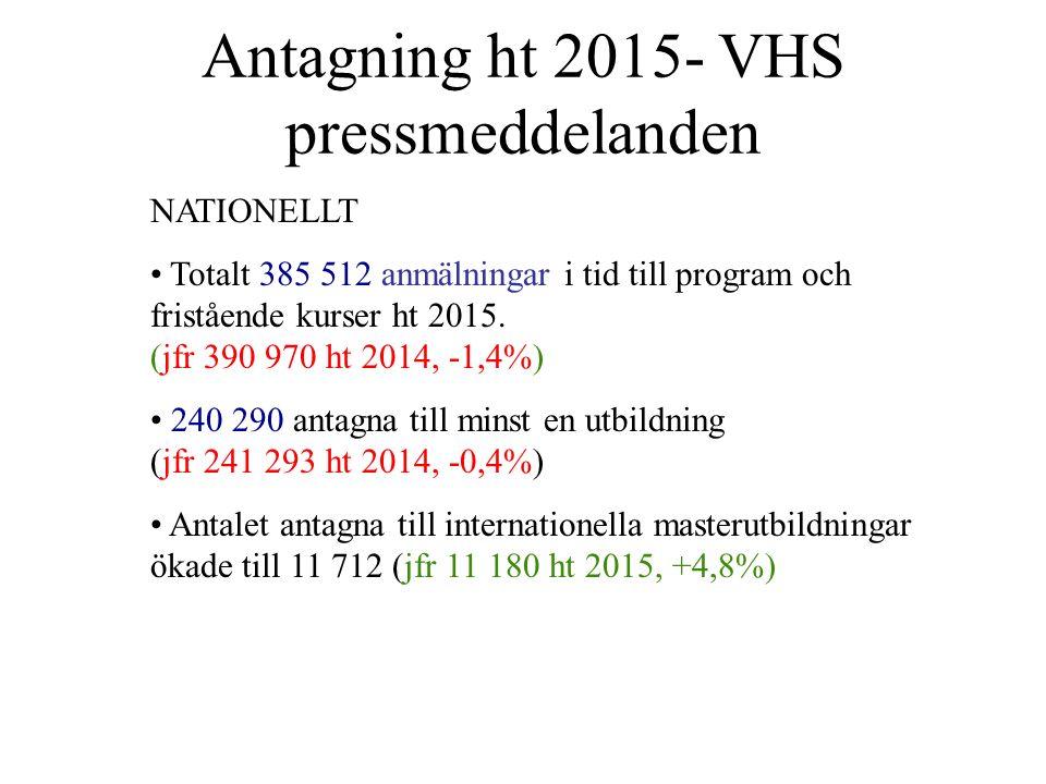 Antagning ht 2015- VHS pressmeddelanden NATIONELLT Totalt 385 512 anmälningar i tid till program och fristående kurser ht 2015.