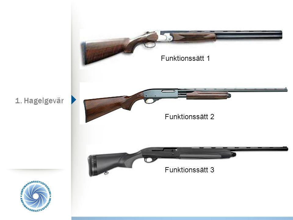 Funktionssätt 3 Funktionssätt 1 Funktionssätt 2 1. Hagelgevär