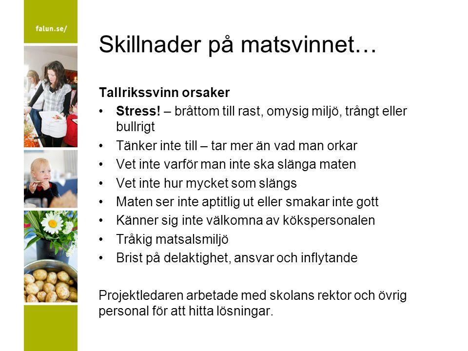 Skillnader på matsvinnet… Tallrikssvinn orsaker Stress! – bråttom till rast, omysig miljö, trångt eller bullrigt Tänker inte till – tar mer än vad man