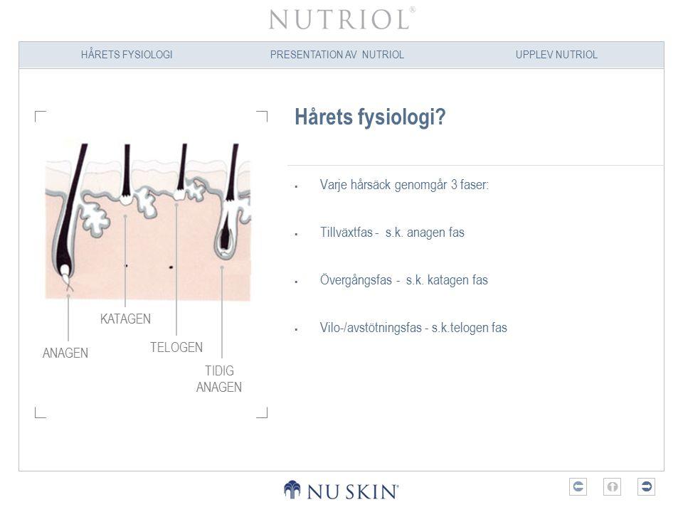 HÅRETS FYSIOLOGIPRESENTATION AV NUTRIOLUPPLEV NUTRIOL  Vad orsakar förändringar i hårets struktur och volym.