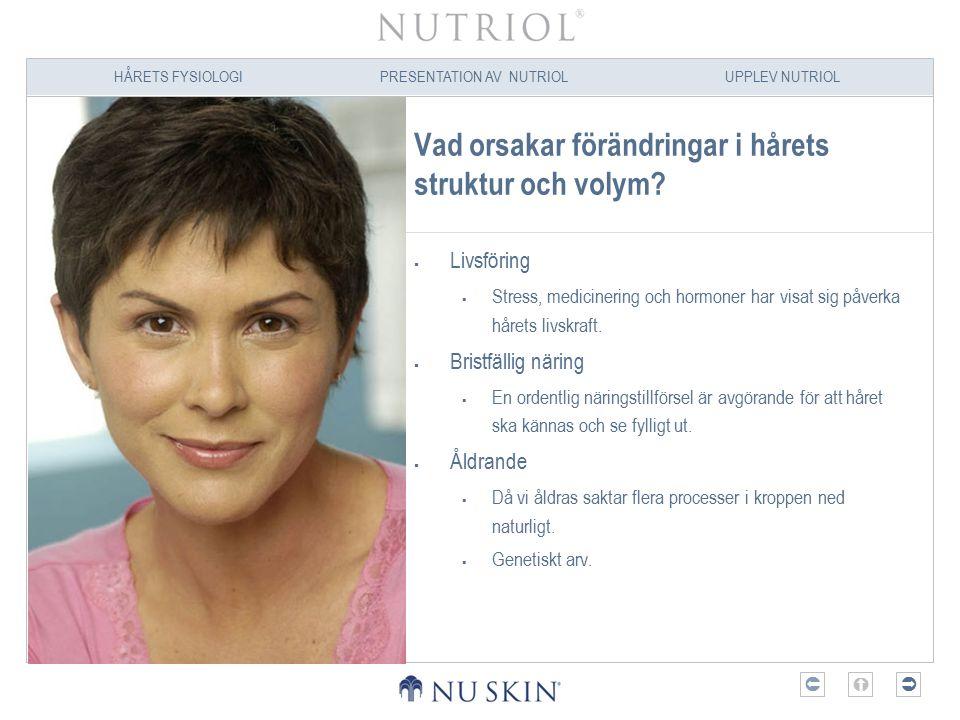 HÅRETS FYSIOLOGIPRESENTATION AV NUTRIOLUPPLEV NUTRIOL  Skydda ditt hår inför framtiden.