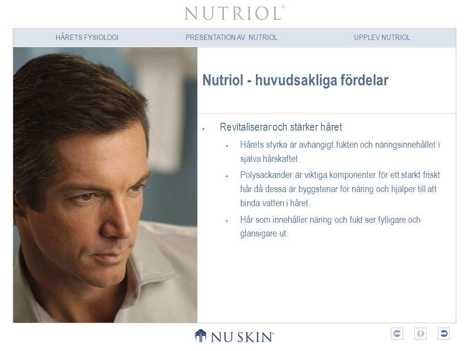 HÅRETS FYSIOLOGIPRESENTATION AV NUTRIOLUPPLEV NUTRIOL  Nutriol - huvudsakliga fördelar  Ger de viktiga mineraler och näringsämnen som är nödvändiga för ett friskt hår.