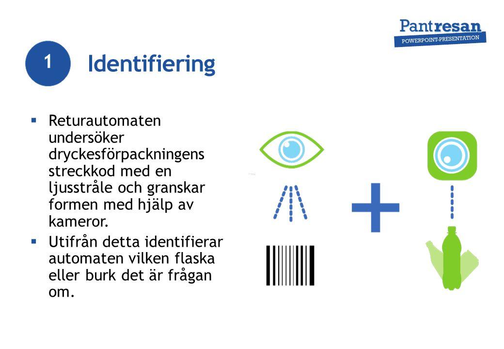 Identifiering  Returautomaten undersöker dryckesförpackningens streckkod med en ljusstråle och granskar formen med hjälp av kameror.