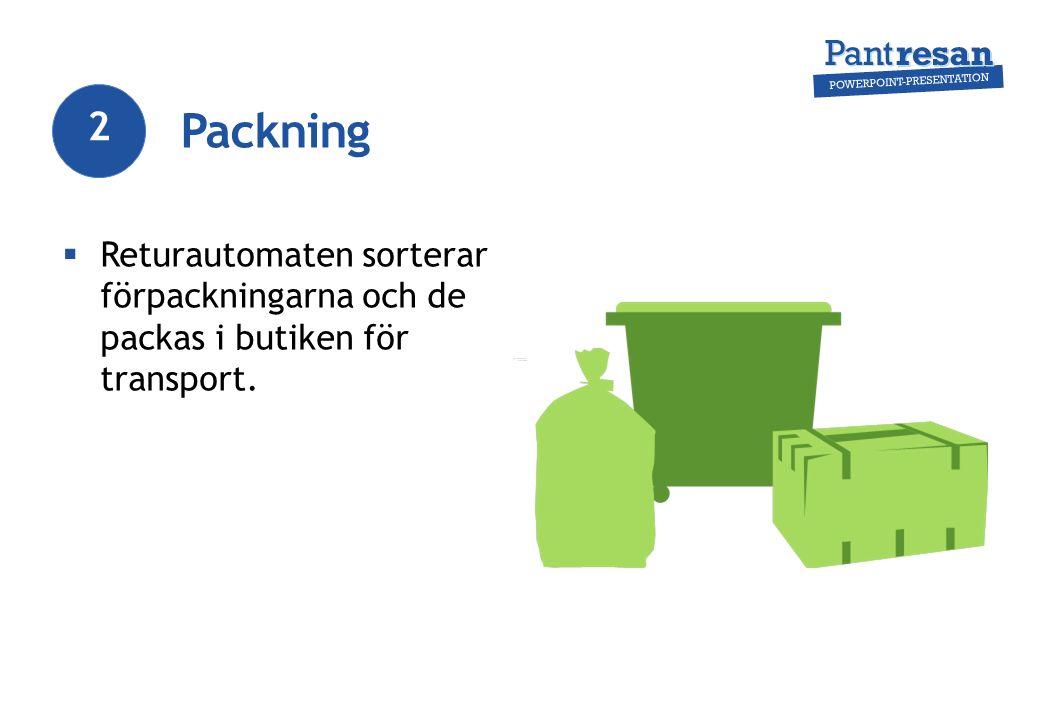 Packning  Returautomaten sorterar förpackningarna och de packas i butiken för transport. 2