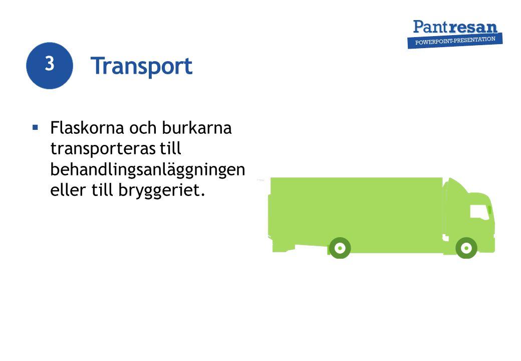 Transport  Flaskorna och burkarna transporteras till behandlingsanläggningen eller till bryggeriet.