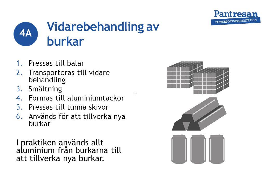 Vidarebehandling av burkar 1.Pressas till balar 2.Transporteras till vidare behandling 3.Smältning 4.Formas till aluminiumtackor 5.Pressas till tunna skivor 6.Används för att tillverka nya burkar I praktiken används allt aluminium från burkarna till att tillverka nya burkar.