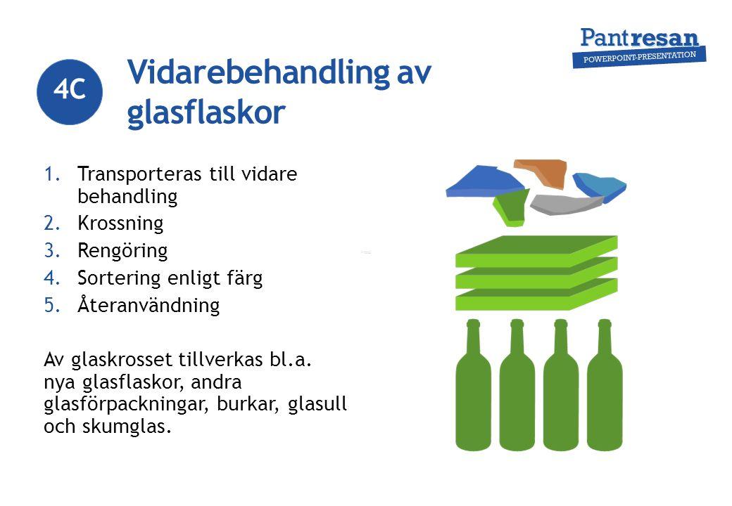 Vidarebehandling av glasflaskor 1.Transporteras till vidare behandling 2.Krossning 3.Rengöring 4.Sortering enligt färg 5.Återanvändning Av glaskrosset tillverkas bl.a.