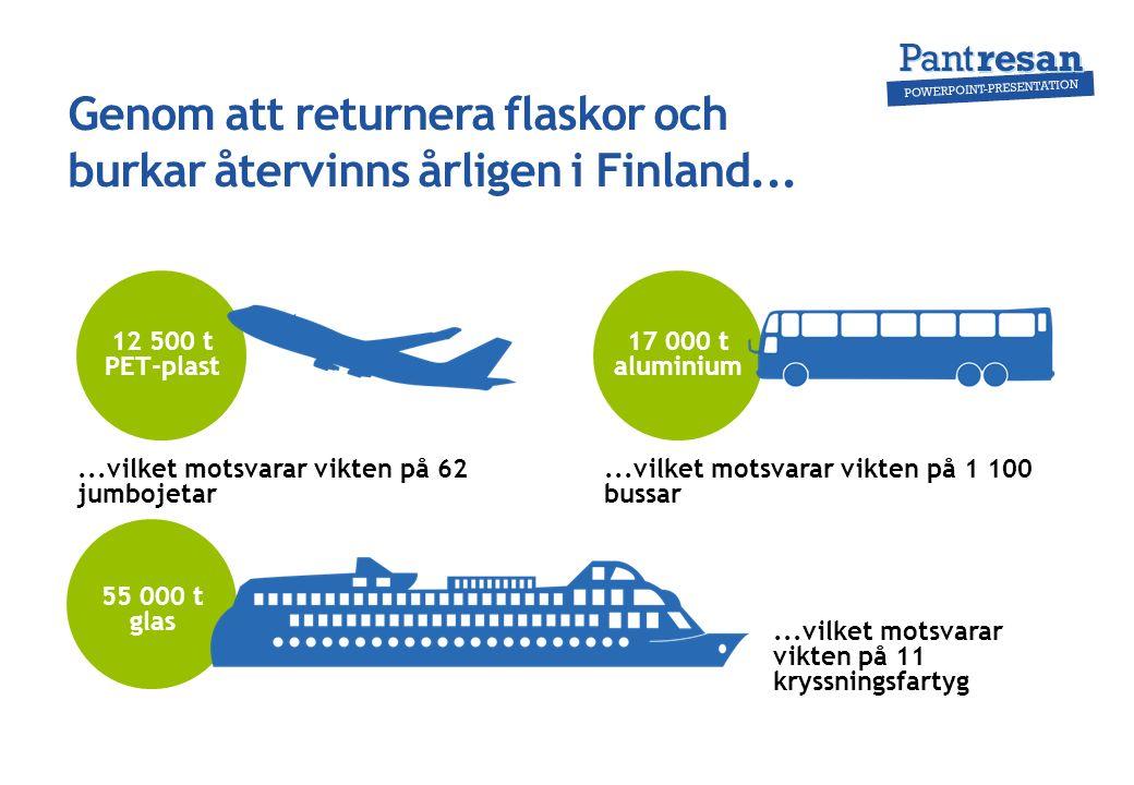 Genom att returnera flaskor och burkar återvinns årligen i Finland...