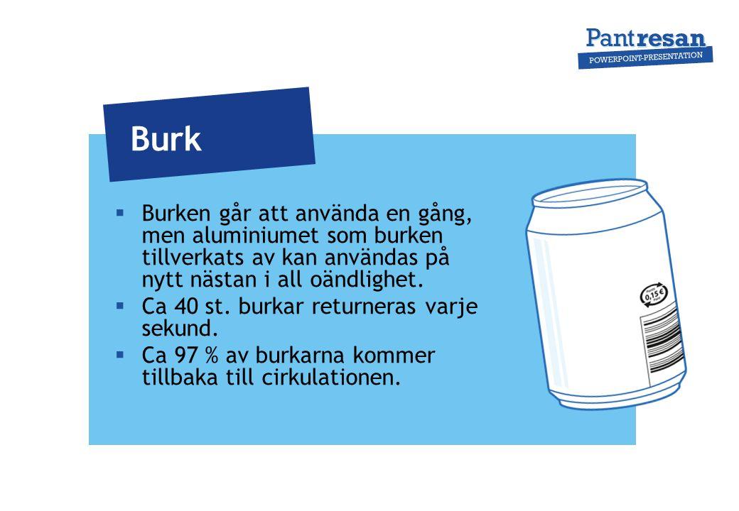  Burken går att använda en gång, men aluminiumet som burken tillverkats av kan användas på nytt nästan i all oändlighet.