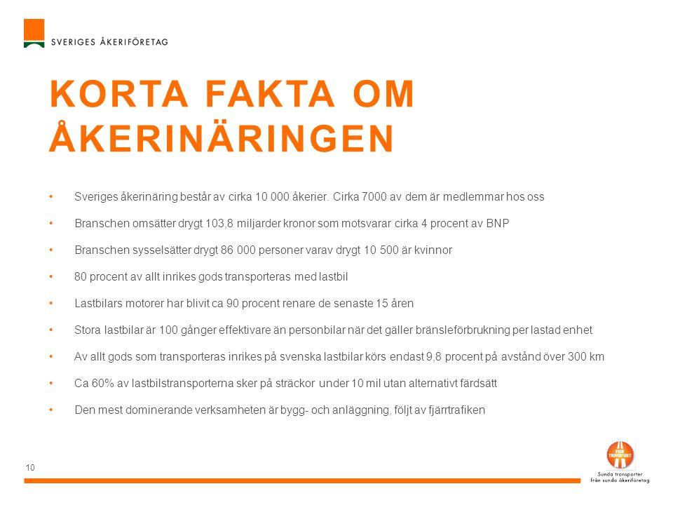 KORTA FAKTA OM ÅKERINÄRINGEN Sveriges åkerinäring består av cirka 10 000 åkerier. Cirka 7000 av dem är medlemmar hos oss Branschen omsätter drygt 103,