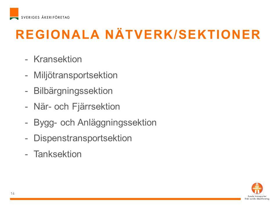 REGIONALA NÄTVERK/SEKTIONER 14 -Kransektion -Miljötransportsektion -Bilbärgningssektion -När- och Fjärrsektion -Bygg- och Anläggningssektion -Dispenst