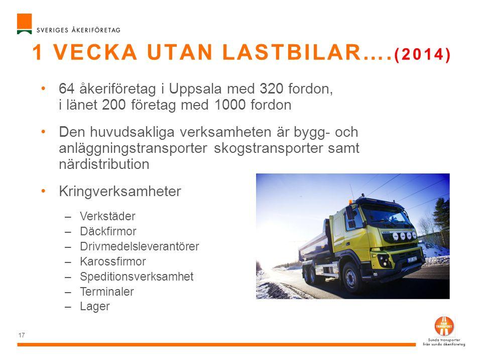 1 VECKA UTAN LASTBILAR…. (2014) 17 64 åkeriföretag i Uppsala med 320 fordon, i länet 200 företag med 1000 fordon Den huvudsakliga verksamheten är bygg