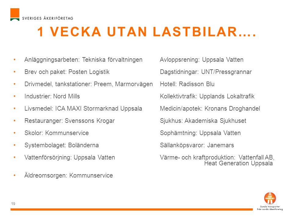 1 VECKA UTAN LASTBILAR…. 19 Anläggningsarbeten: Tekniska förvaltningen Avloppsrening: Uppsala Vatten Brev och paket: Posten Logistik Dagstidningar: UN