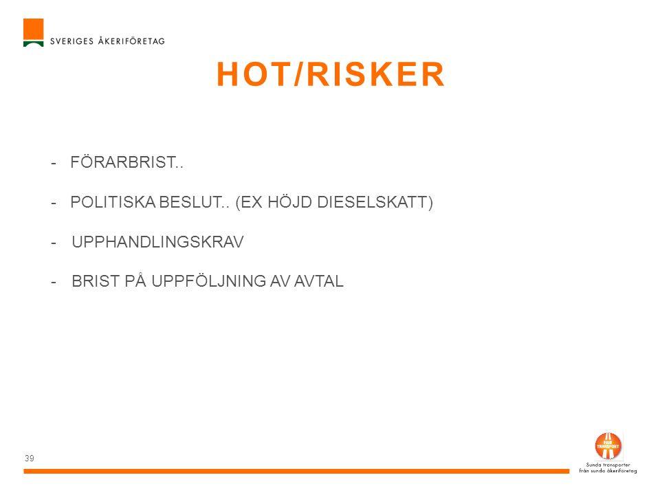 HOT/RISKER 39 - FÖRARBRIST.. - POLITISKA BESLUT.. (EX HÖJD DIESELSKATT) -UPPHANDLINGSKRAV -BRIST PÅ UPPFÖLJNING AV AVTAL