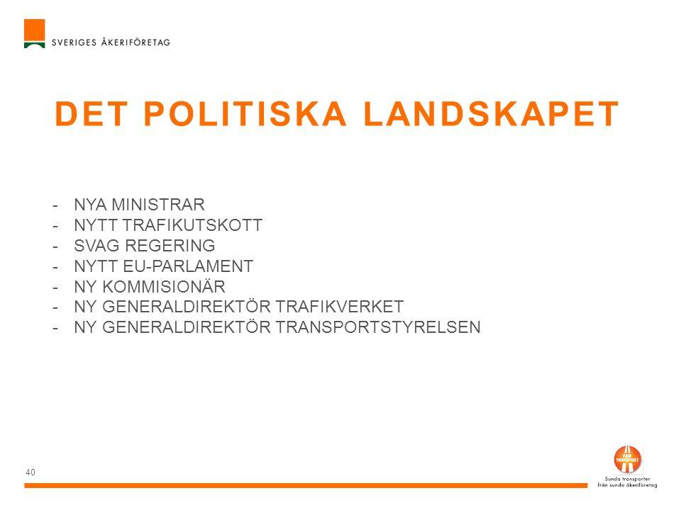 DET POLITISKA LANDSKAPET 40 -NYA MINISTRAR -NYTT TRAFIKUTSKOTT -SVAG REGERING -NYTT EU-PARLAMENT -NY KOMMISIONÄR -NY GENERALDIREKTÖR TRAFIKVERKET -NY GENERALDIREKTÖR TRANSPORTSTYRELSEN