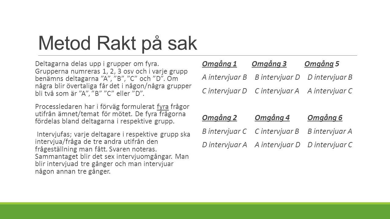 """MetodRakt på sak Deltagarna delas upp i grupper om fyra. Grupperna numreras 1, 2, 3 osv och i varje grupp benämns deltagarna """"A"""", """"B"""", """"C"""" och """"D"""". Om"""