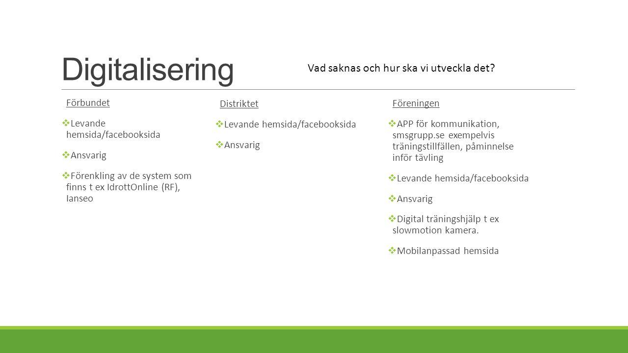 Digitalisering Förbundet  Levande hemsida/facebooksida  Ansvarig  Förenkling av de system som finns t ex IdrottOnline (RF), Ianseo Vad saknas och h