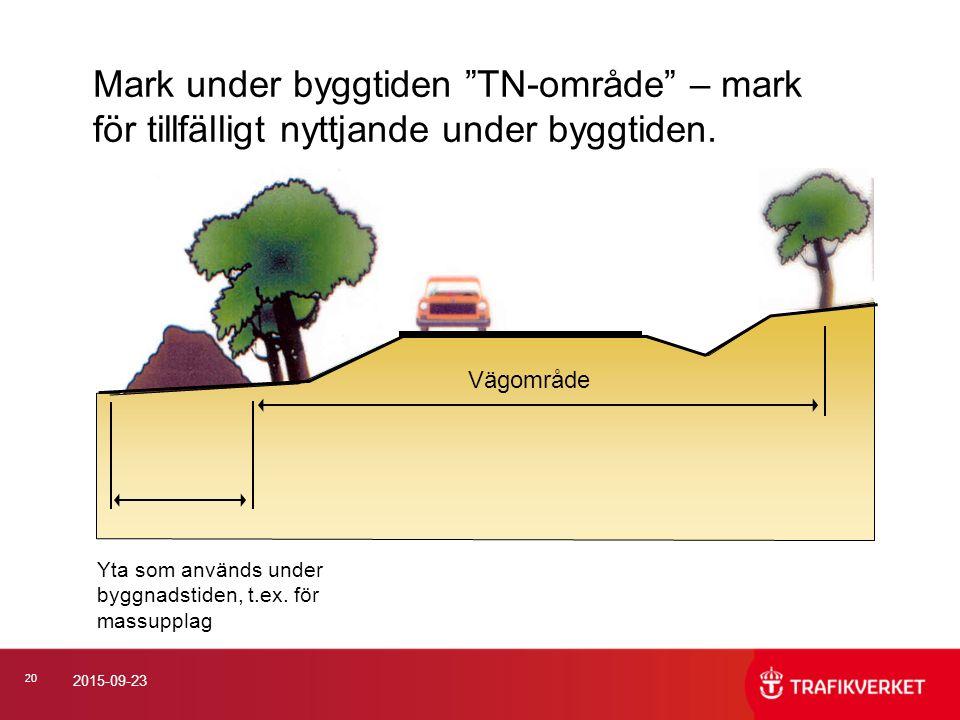 """20 2015-09-23 Mark under byggtiden """"TN-område"""" – mark för tillfälligt nyttjande under byggtiden. Vägområde Yta som används under byggnadstiden, t.ex."""