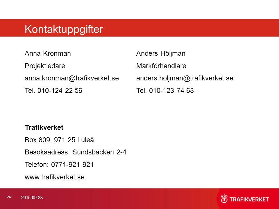 26 2015-09-23 Anna KronmanAnders Höljman ProjektledareMarkförhandlare anna.kronman@trafikverket.seanders.holjman@trafikverket.se Tel. 010-124 22 56Tel
