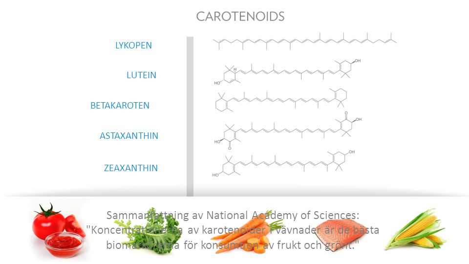 ZEAXANTHIN ASTAXANTHIN BETAKAROTEN LUTEIN LYKOPEN Sammanfattning av National Academy of Sciences: Koncentrationerna av karotenoider i vävnader är de bästa biomarkörerna för konsumtion av frukt och grönt.