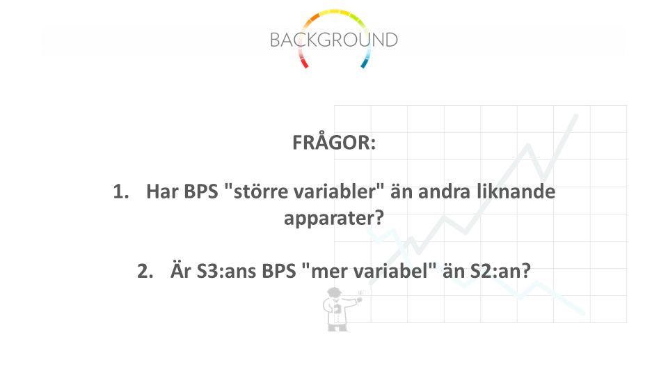 1.Har BPS större variabler än andra liknande apparater.