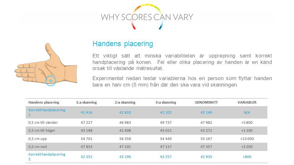 Ett viktigt sätt att minska variabiliteten är upprepning samt korrekt handplacering på konen.