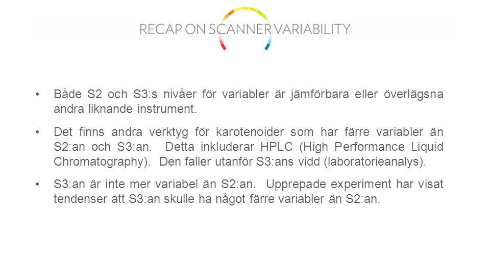 Både S2 och S3:s nivåer för variabler är jämförbara eller överlägsna andra liknande instrument.